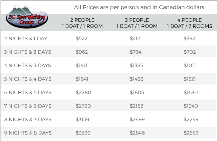 BC Sportfishing Group Pricing