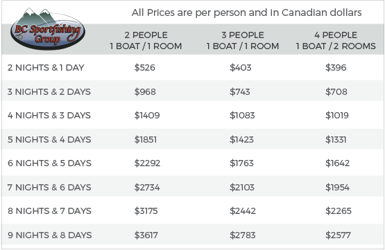 BCSFG_pricing_harrison Cottages